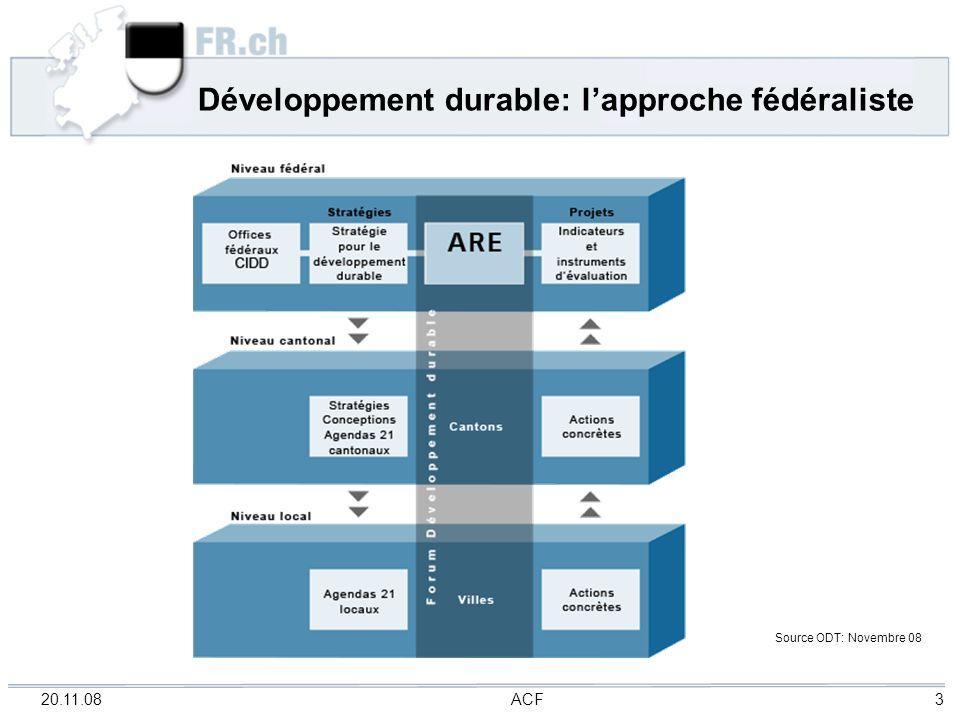20.11.08 ACF 4 Développement durable dans les cantons Source: : ODT Etat: novembre 2008