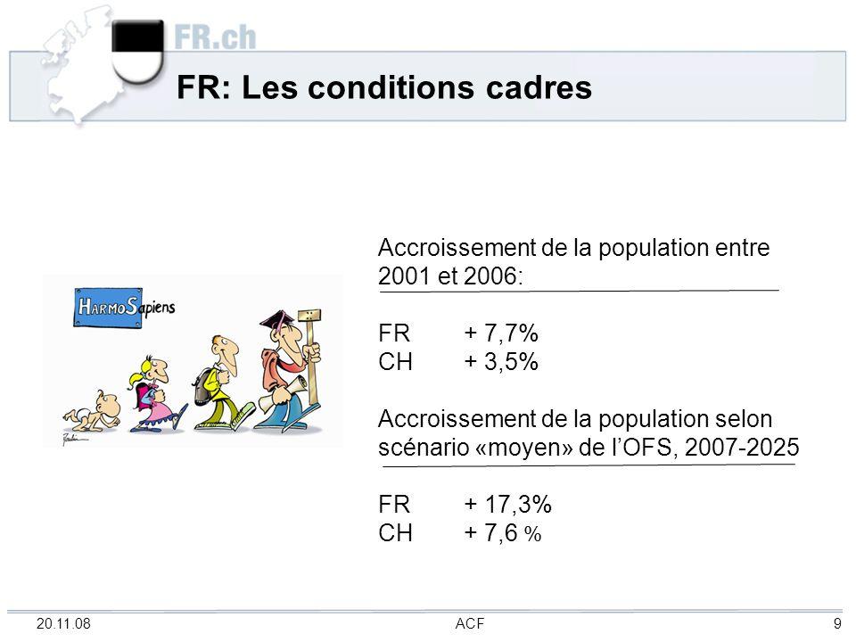 20.11.08 ACF 9 FR: Les conditions cadres Accroissement de la population entre 2001 et 2006: FR+ 7,7% CH + 3,5% Accroissement de la population selon sc