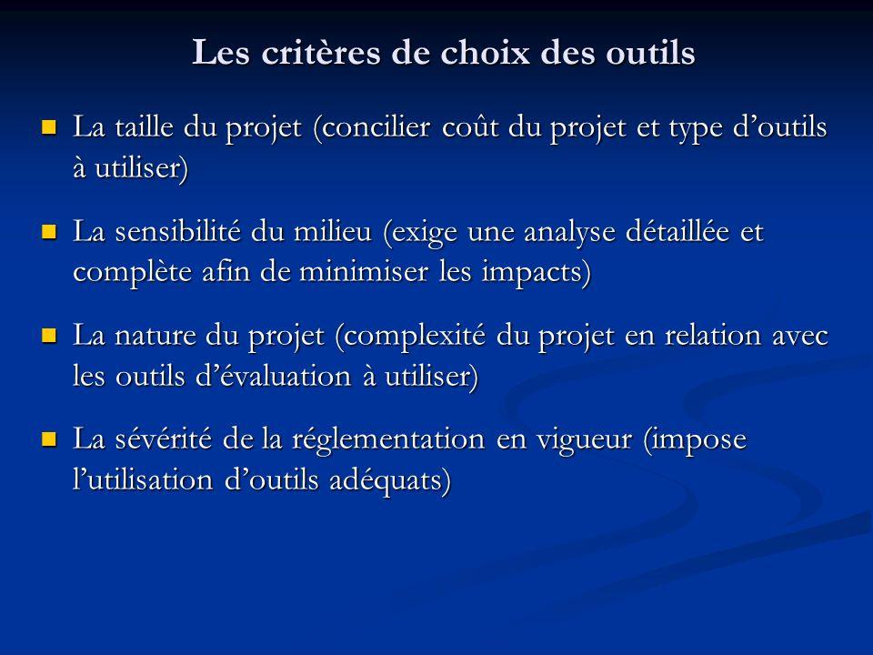 Les critères de choix des outils La taille du projet (concilier coût du projet et type doutils à utiliser) La taille du projet (concilier coût du proj