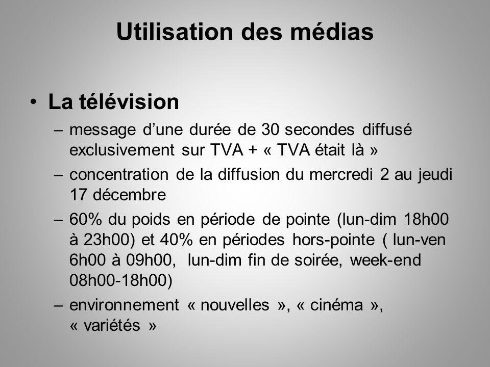Utilisation des médias La télévision –message dune durée de 30 secondes diffusé exclusivement sur TVA + « TVA était là » –concentration de la diffusion du mercredi 2 au jeudi 17 décembre –60% du poids en période de pointe (lun-dim 18h00 à 23h00) et 40% en périodes hors-pointe ( lun-ven 6h00 à 09h00, lun-dim fin de soirée, week-end 08h00-18h00) –environnement « nouvelles », « cinéma », « variétés »