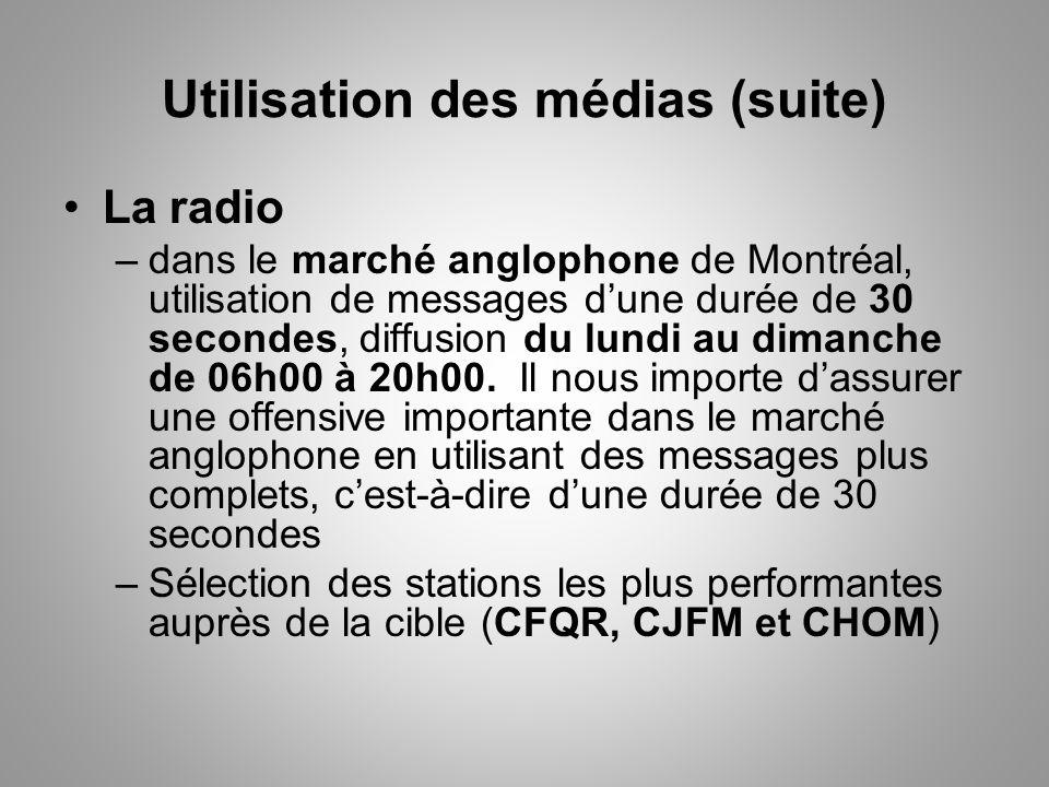 Utilisation des médias (suite) La radio –dans le marché anglophone de Montréal, utilisation de messages dune durée de 30 secondes, diffusion du lundi au dimanche de 06h00 à 20h00.