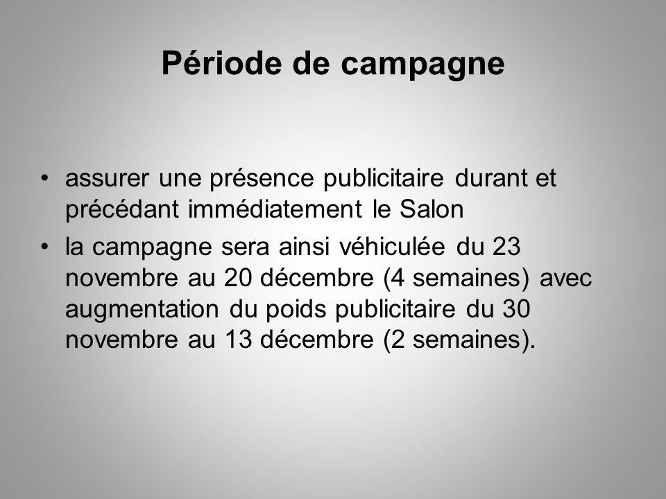 Période de campagne assurer une présence publicitaire durant et précédant immédiatement le Salon la campagne sera ainsi véhiculée du 23 novembre au 20 décembre (4 semaines) avec augmentation du poids publicitaire du 30 novembre au 13 décembre (2 semaines).