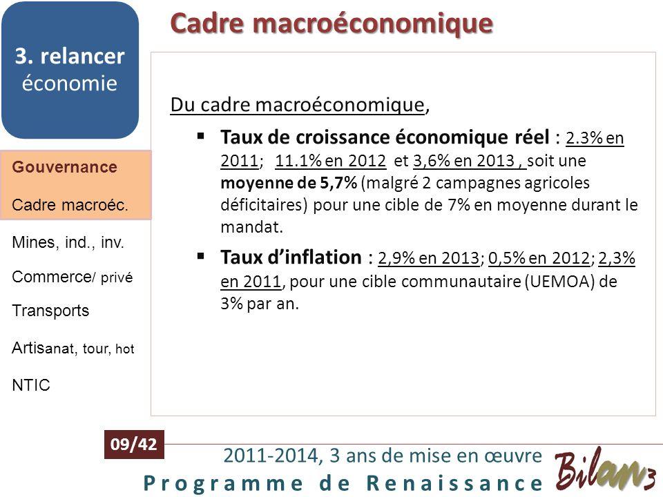 Gouvernance économique 2011-2014, 3 ans de mise en œuvre P r o g r a m m e d e R e n a i s s a n c e 08/42 Gouvernance 3. relancer économie Cadre macr