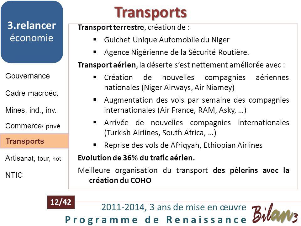 Commerce et promotion du secteur privé 2011-2014, 3 ans de mise en œuvre P r o g r a m m e d e R e n a i s s a n c e 11/42 Gouvernance 3.relancer écon