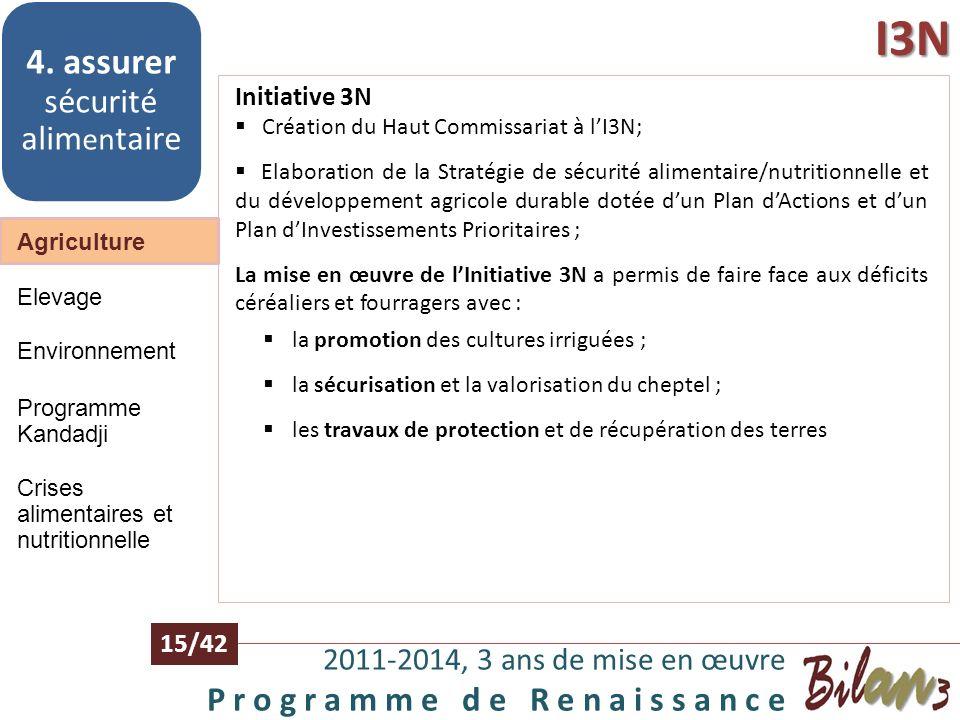 Tec hnologies de lInform. et de la Comm. 2011-2014, 3 ans de mise en œuvre P r o g r a m m e d e R e n a i s s a n c e 14/42 Gouvernance 3.relancer éc