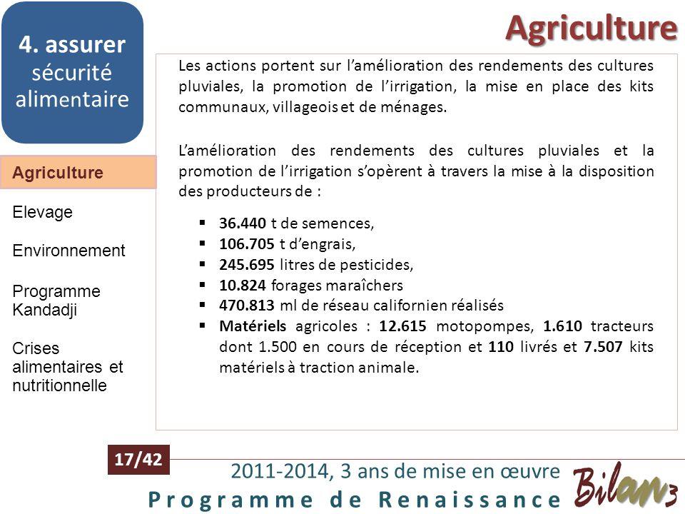 I3N 2011-2014, 3 ans de mise en œuvre P r o g r a m m e d e R e n a i s s a n c e 16/42 Agriculture 4. assurer sécurité alim en taire Elevage Environn