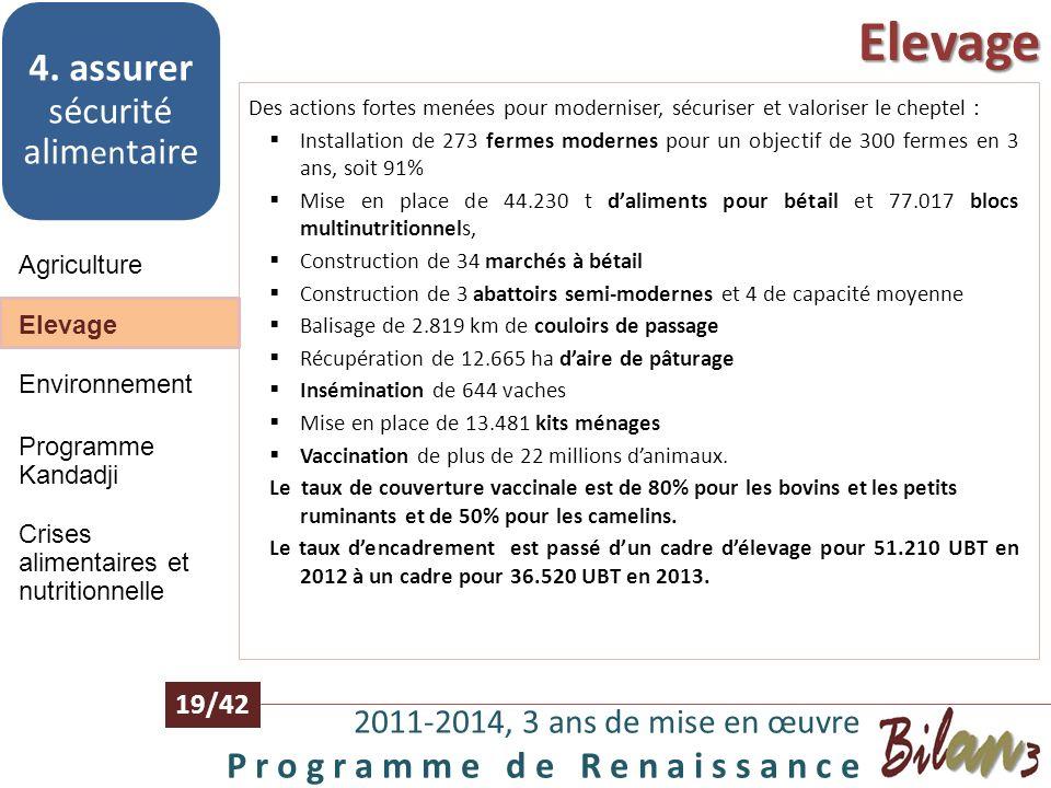 Agriculture 2011-2014, 3 ans de mise en œuvre P r o g r a m m e d e R e n a i s s a n c e 18/42 Agriculture 4. assurer sécurité alim en taire Elevage