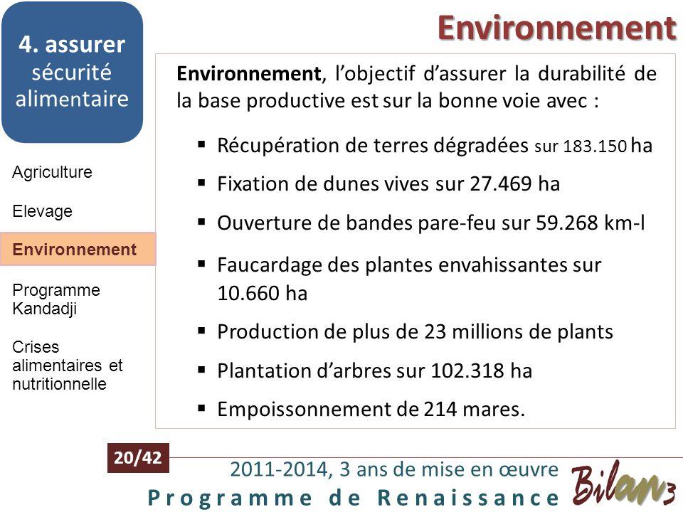 Elevage 2011-2014, 3 ans de mise en œuvre P r o g r a m m e d e R e n a i s s a n c e 19/42 Agriculture 4. assurer sécurité alim en taire Elevage Envi