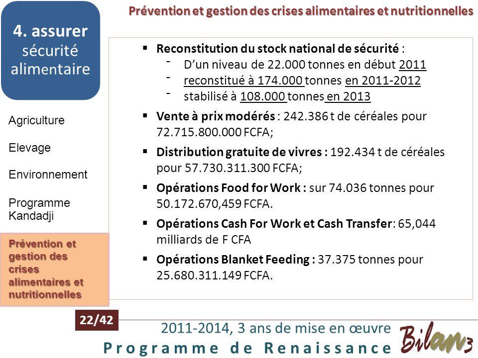 Programme Kandadji 2011-2014, 3 ans de mise en œuvre P r o g r a m m e d e R e n a i s s a n c e 21/42 Agriculture 4. assurer sécurité alim en taire E