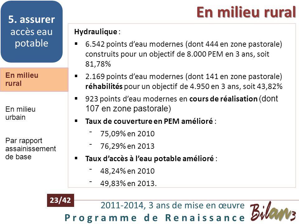 Prévention et gestion des crises alimentaires et nutritionnelles 2011-2014, 3 ans de mise en œuvre P r o g r a m m e d e R e n a i s s a n c e 22/42 A