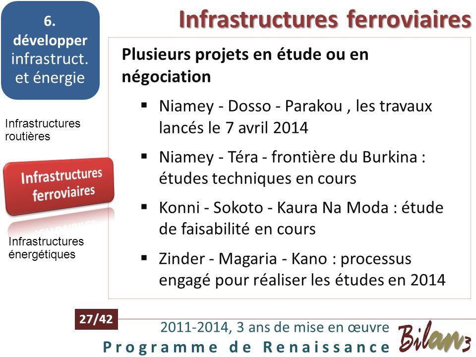 Infrastructures routières 2011-2014, 3 ans de mise en œuvre P r o g r a m m e d e R e n a i s s a n c e 26/42 Infrastructures routières 6. développer