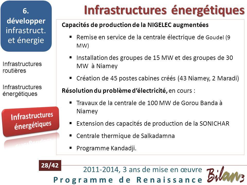 Infrastructures ferroviaires 2011-2014, 3 ans de mise en œuvre P r o g r a m m e d e R e n a i s s a n c e 27/42 6. développer infrastruct. et énergie
