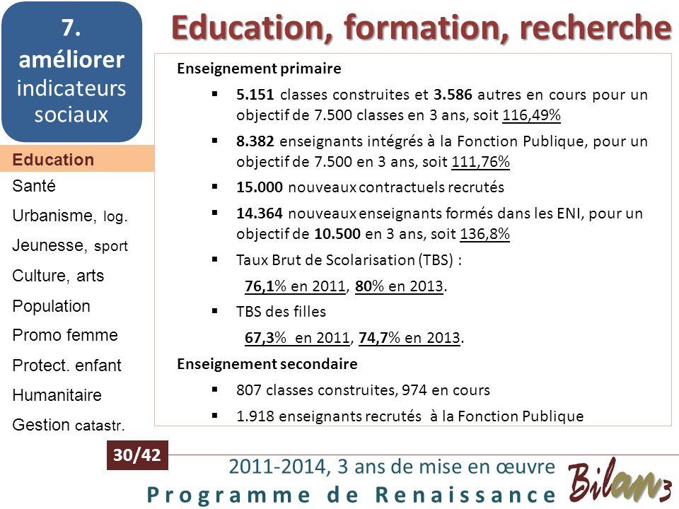 Infrastructures énergétiques 2011-2014, 3 ans de mise en œuvre P r o g r a m m e d e R e n a i s s a n c e 29/42 6. développer infrastruct. et énergie