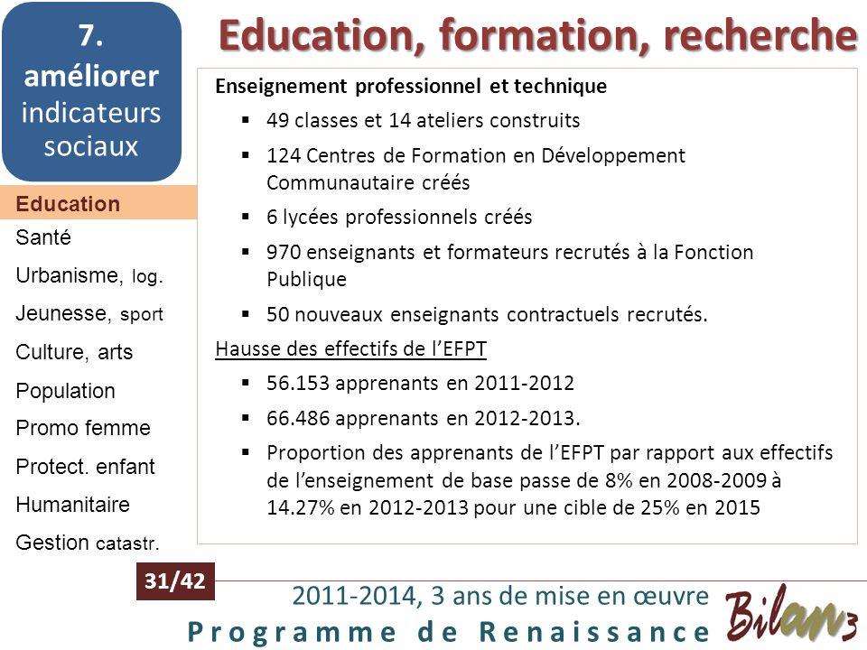 Education, formation, recherche 2011-2014, 3 ans de mise en œuvre P r o g r a m m e d e R e n a i s s a n c e 30/42 Education 7. améliorer indicateurs