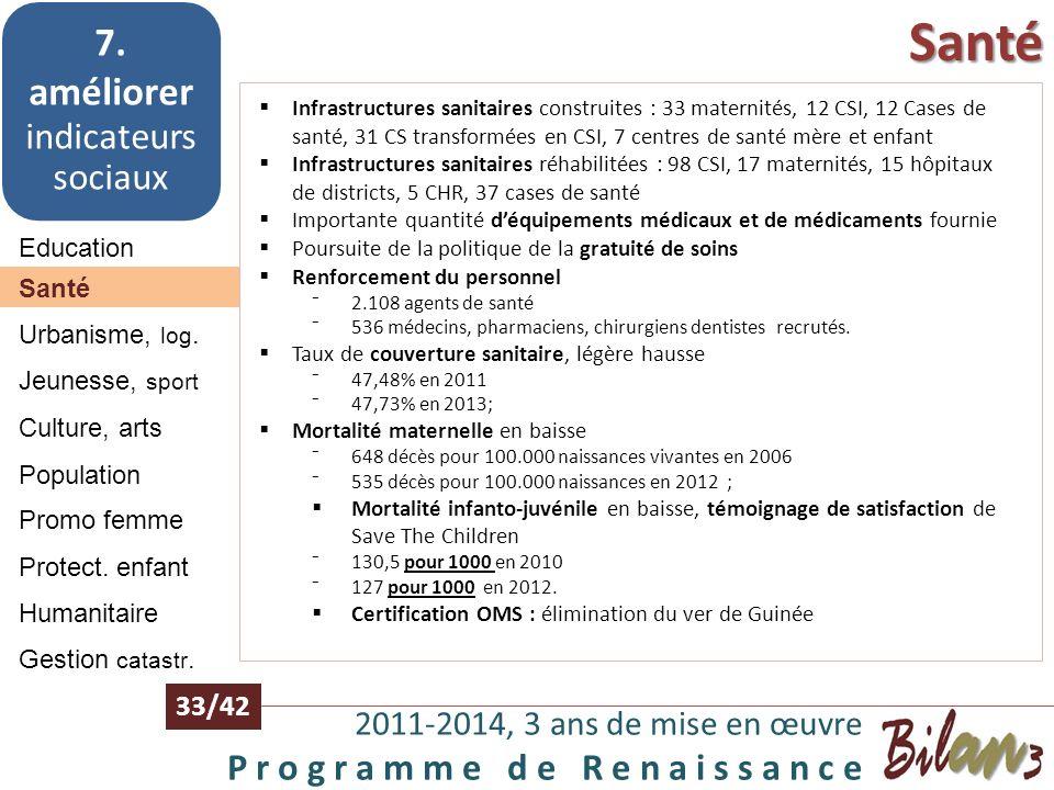 Education, formation, recherche 2011-2014, 3 ans de mise en œuvre P r o g r a m m e d e R e n a i s s a n c e 32/42 Education 7. améliorer indicateurs