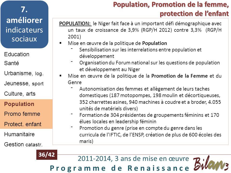 Jeunesse, sports, culture 2011-2014, 3 ans de mise en œuvre P r o g r a m m e d e R e n a i s s a n c e 35/42 Education 7. améliorer indicateurs socia