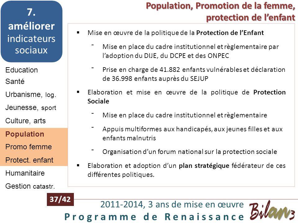 Population, Promotion de la femme, protection de lenfant 2011-2014, 3 ans de mise en œuvre P r o g r a m m e d e R e n a i s s a n c e 36/42 Education