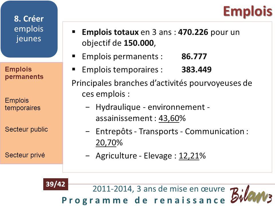 Action humanitaire 2011-2014, 3 ans de mise en œuvre P r o g r a m m e d e R e n a i s s a n c e 38/42 Education 7. améliorer indicateurs sociaux Sant