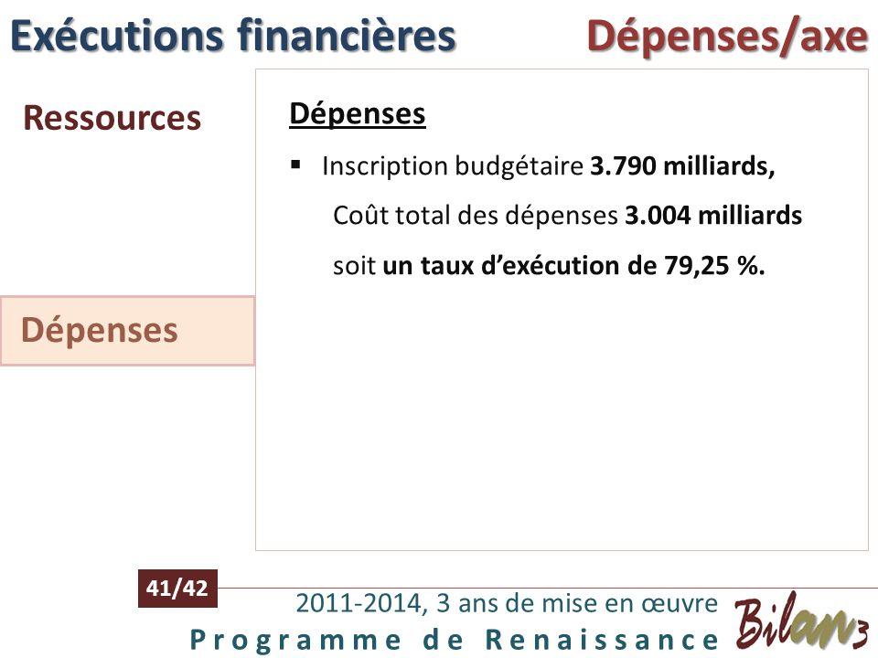 Exécutions financières 2011-2014, 3 ans de mise en œuvre P r o g r a m m e d e R e n a i s s a n c e 40/42 Ressources Internes ternes Dépenses Par axe