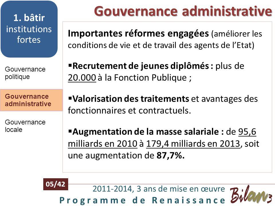 Gouvernance politique 2011-2014, 3 ans de mise en œuvre P r o g r a m m e d e R e n a i s s a n c e 04/42 Gouvernance politique 1. bâtir institutions