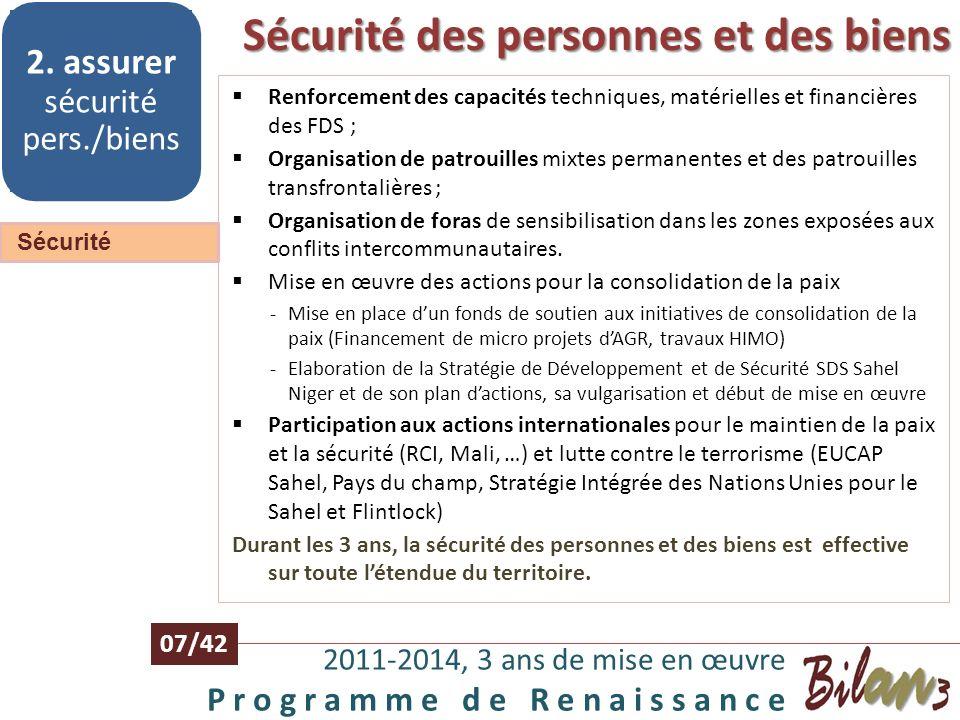 Gouvernance locale 2011-2014, 3 ans de mise en œuvre P r o g r a m m e d e R e n a i s s a n c e 06/42 Gouvernance politique 1. bâtir institutions for