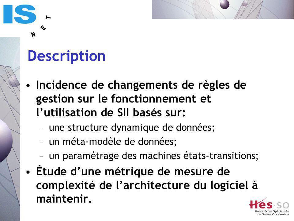 Description Incidence de changements de règles de gestion sur le fonctionnement et lutilisation de SII basés sur: –une structure dynamique de données; –un méta-modèle de données; –un paramétrage des machines états-transitions; Étude dune métrique de mesure de complexité de larchitecture du logiciel à maintenir.