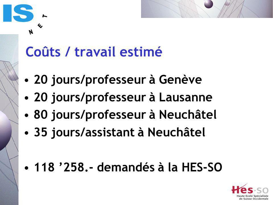 Coûts / travail estimé 20 jours/professeur à Genève 20 jours/professeur à Lausanne 80 jours/professeur à Neuchâtel 35 jours/assistant à Neuchâtel 118 258.- demandés à la HES-SO