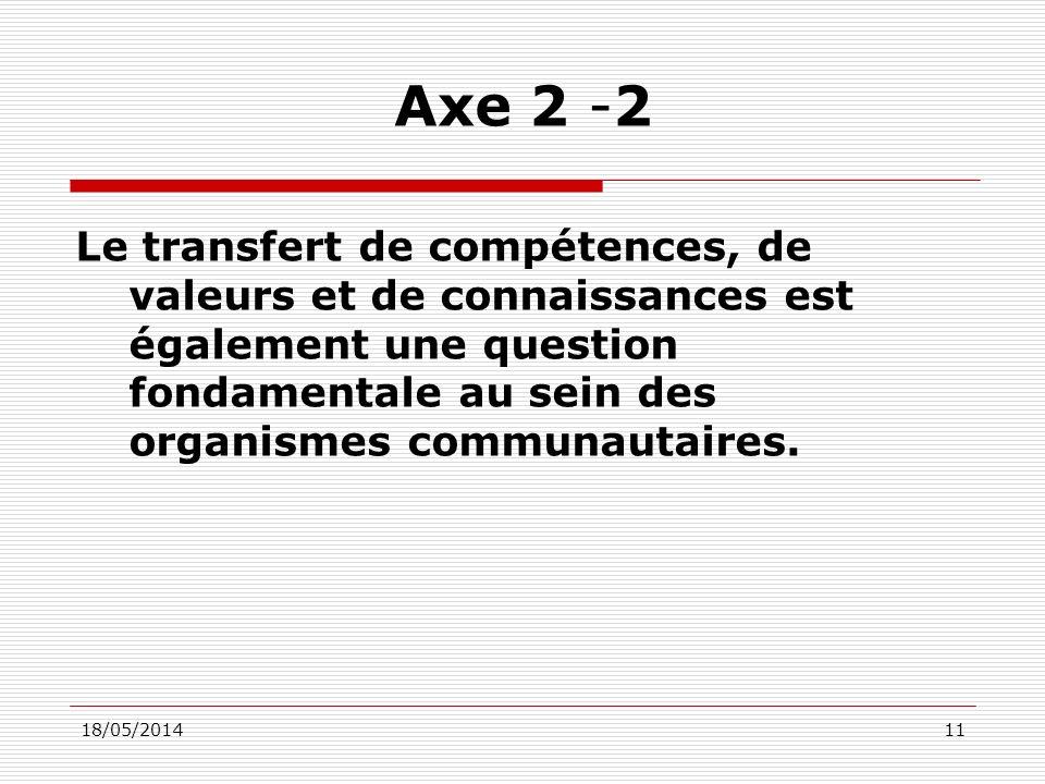 18/05/201411 Axe 2 -2 Le transfert de compétences, de valeurs et de connaissances est également une question fondamentale au sein des organismes communautaires.