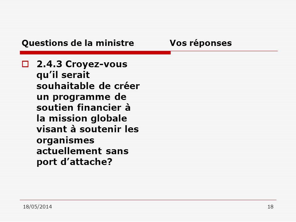 18/05/201418 Questions de la ministreVos réponses 2.4.3 Croyez-vous quil serait souhaitable de créer un programme de soutien financier à la mission globale visant à soutenir les organismes actuellement sans port dattache