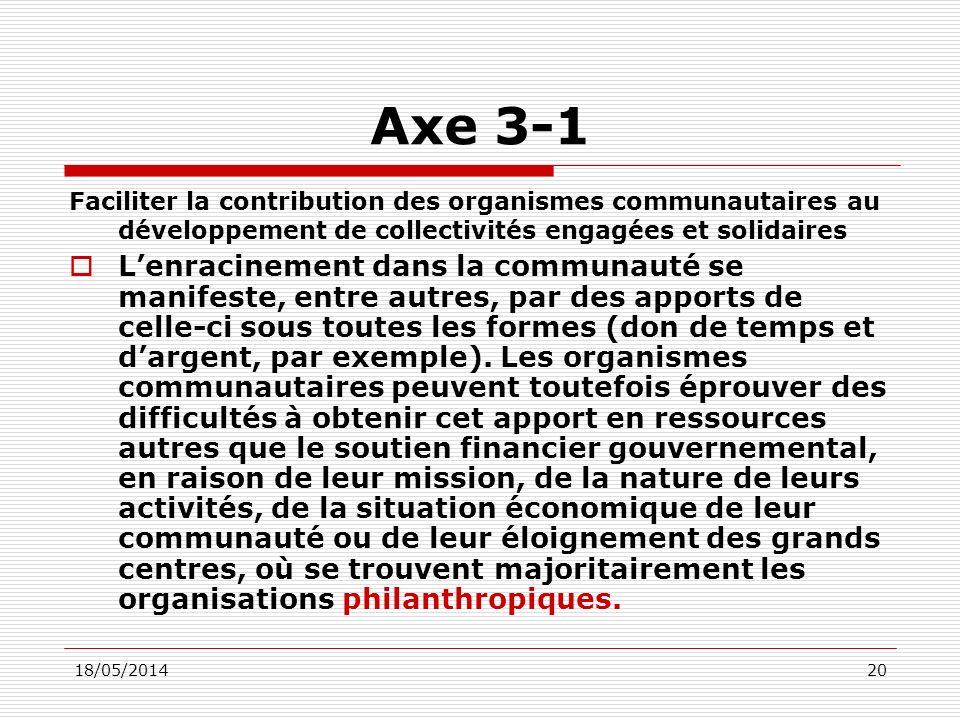 18/05/201420 Axe 3-1 Faciliter la contribution des organismes communautaires au développement de collectivités engagées et solidaires Lenracinement dans la communauté se manifeste, entre autres, par des apports de celle-ci sous toutes les formes (don de temps et dargent, par exemple).