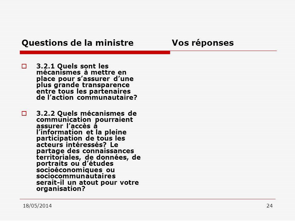 18/05/201424 Questions de la ministre Vos réponses 3.2.1 Quels sont les mécanismes à mettre en place pour sassurer dune plus grande transparence entre tous les partenaires de laction communautaire.