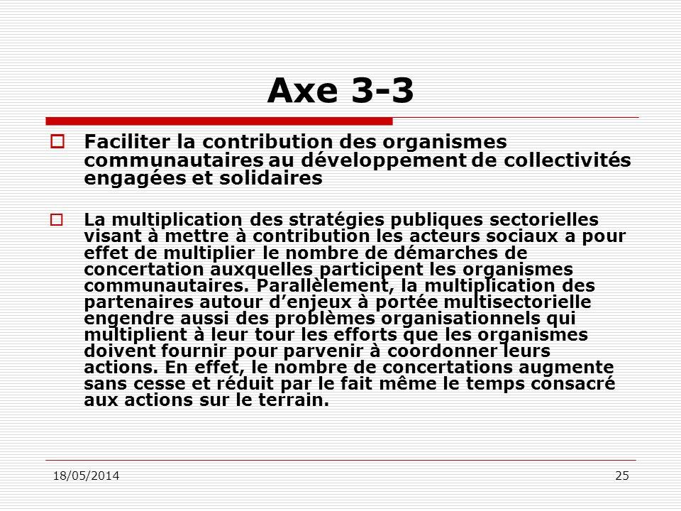 18/05/201425 Axe 3-3 Faciliter la contribution des organismes communautaires au développement de collectivités engagées et solidaires La multiplication des stratégies publiques sectorielles visant à mettre à contribution les acteurs sociaux a pour effet de multiplier le nombre de démarches de concertation auxquelles participent les organismes communautaires.