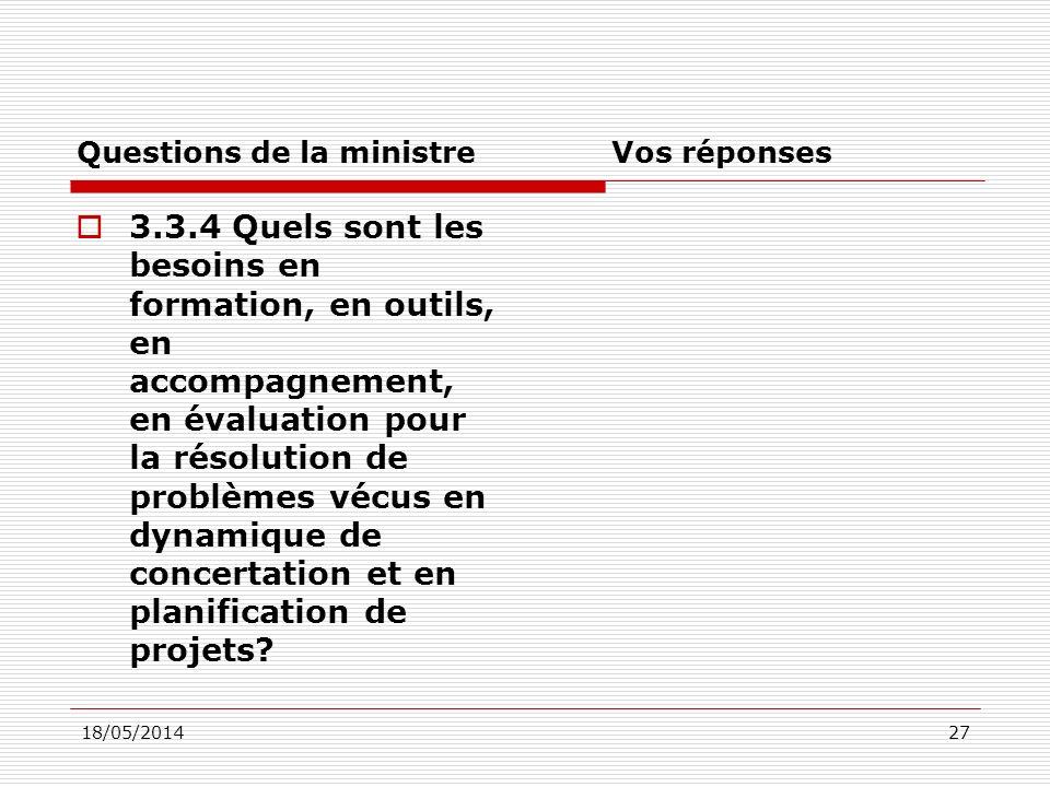 18/05/201427 Questions de la ministre Vos réponses 3.3.4 Quels sont les besoins en formation, en outils, en accompagnement, en évaluation pour la résolution de problèmes vécus en dynamique de concertation et en planification de projets