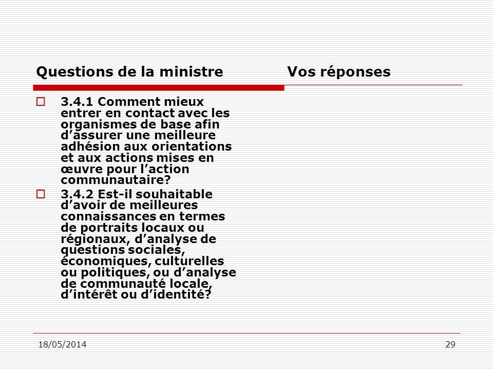18/05/201429 Questions de la ministre Vos réponses 3.4.1 Comment mieux entrer en contact avec les organismes de base afin dassurer une meilleure adhésion aux orientations et aux actions mises en œuvre pour laction communautaire.