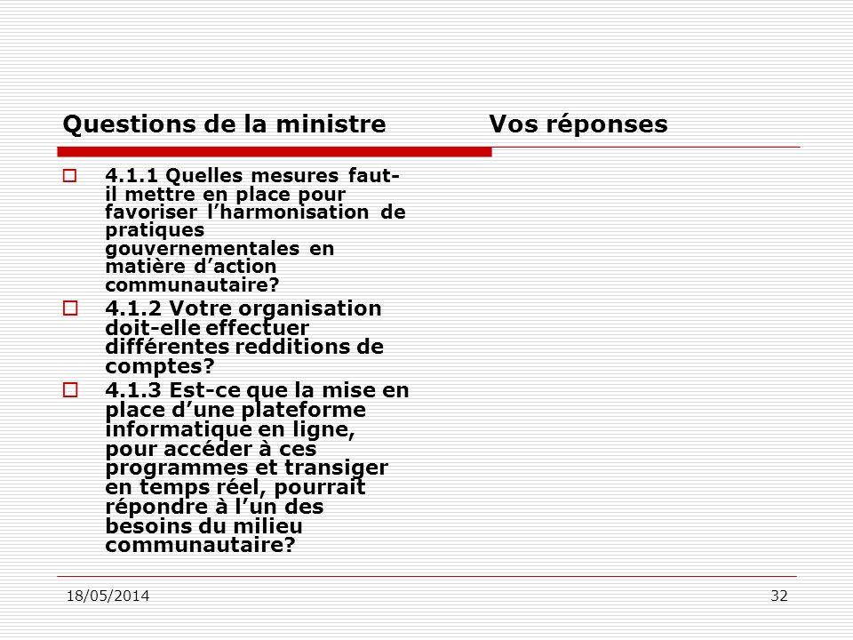 18/05/201432 Questions de la ministreVos réponses 4.1.1 Quelles mesures faut- il mettre en place pour favoriser lharmonisation de pratiques gouvernementales en matière daction communautaire.