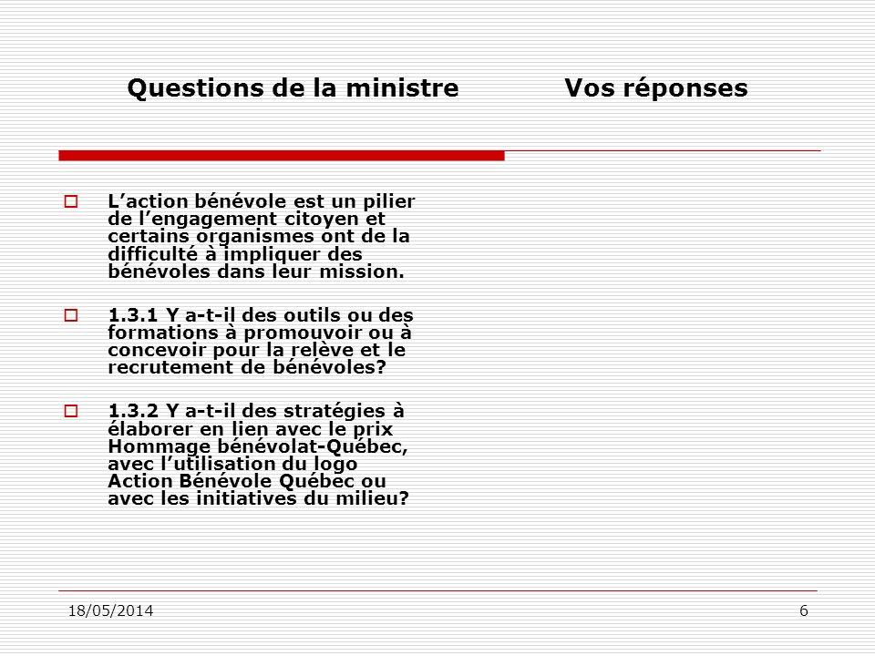 18/05/20146 Questions de la ministre Vos réponses Laction bénévole est un pilier de lengagement citoyen et certains organismes ont de la difficulté à impliquer des bénévoles dans leur mission.