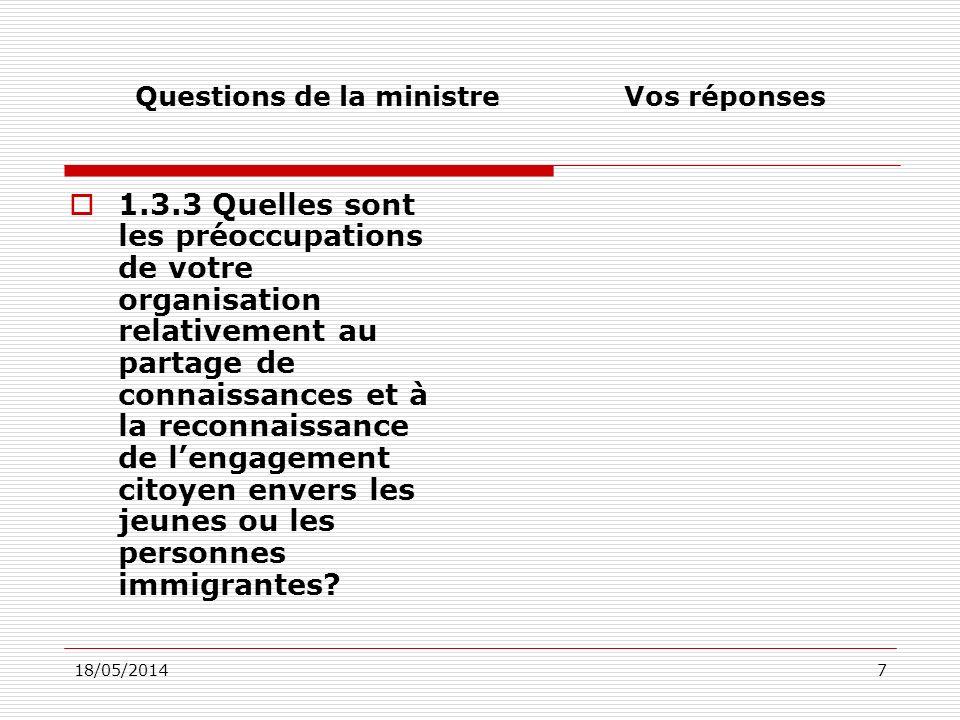 18/05/20147 Questions de la ministre Vos réponses 1.3.3 Quelles sont les préoccupations de votre organisation relativement au partage de connaissances et à la reconnaissance de lengagement citoyen envers les jeunes ou les personnes immigrantes