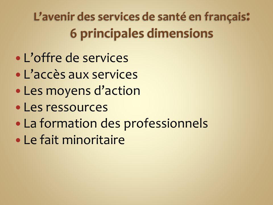 Loffre de services Laccès aux services Les moyens daction Les ressources La formation des professionnels Le fait minoritaire