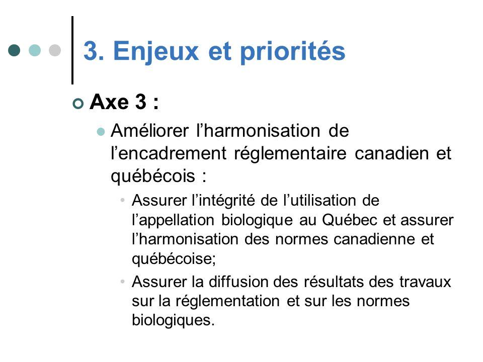 Axe 3 : Améliorer lharmonisation de lencadrement réglementaire canadien et québécois : Assurer lintégrité de lutilisation de lappellation biologique a