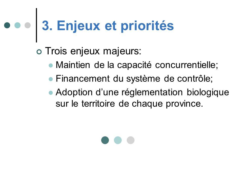 Trois enjeux majeurs: Maintien de la capacité concurrentielle; Financement du système de contrôle; Adoption dune réglementation biologique sur le terr
