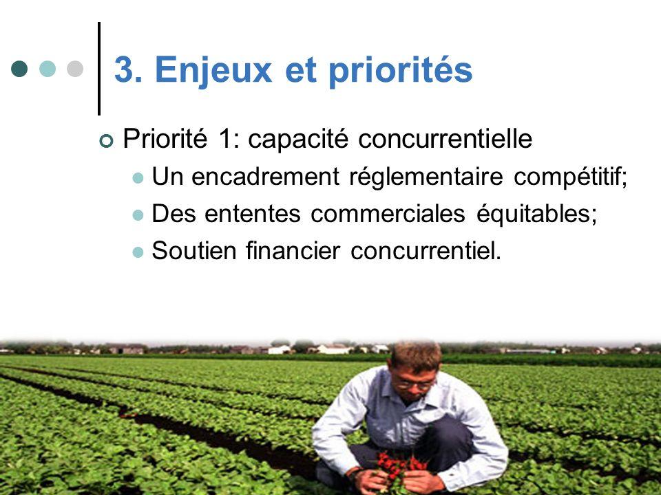 Priorité 1: capacité concurrentielle Un encadrement réglementaire compétitif; Des ententes commerciales équitables; Soutien financier concurrentiel. 3