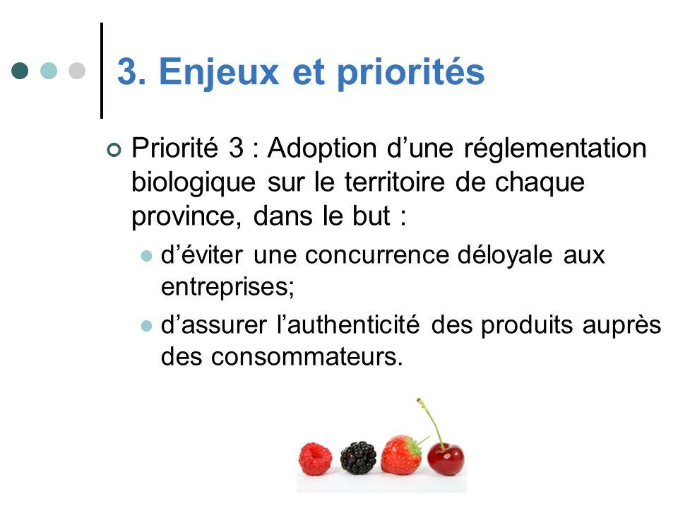 Priorité 3 : Adoption dune réglementation biologique sur le territoire de chaque province, dans le but : déviter une concurrence déloyale aux entrepri