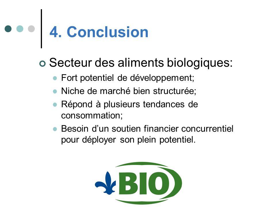 4. Conclusion Secteur des aliments biologiques: Fort potentiel de développement; Niche de marché bien structurée; Répond à plusieurs tendances de cons