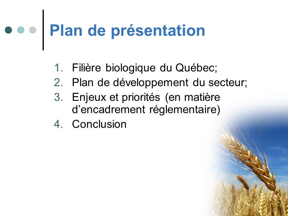 Plan de présentation 1.Filière biologique du Québec; 2.Plan de développement du secteur; 3.Enjeux et priorités (en matière dencadrement réglementaire)
