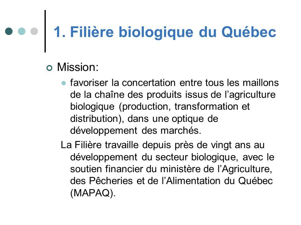 Vision du secteur: En 2014, le secteur biologique du Québec sera reconnu pour la qualité, la variété et laccessibilité de ses produits, ainsi que pour son apport à la protection de lenvironnement et sa capacité concurrentielle sur le marché canadien et les marchés dexportation.