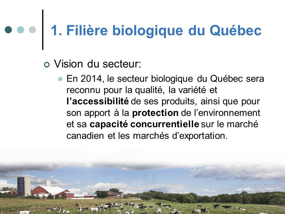 Vision du secteur: En 2014, le secteur biologique du Québec sera reconnu pour la qualité, la variété et laccessibilité de ses produits, ainsi que pour