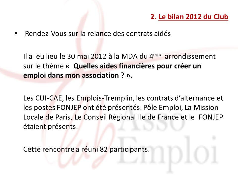 Rendez-Vous sur la relance des contrats aidés Il a eu lieu le 30 mai 2012 à la MDA du 4 ème arrondissement sur le thème « Quelles aides financières pour créer un emploi dans mon association .