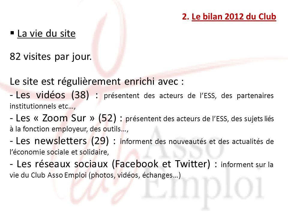 2. Le bilan 2012 du Club La vie du site 82 visites par jour.