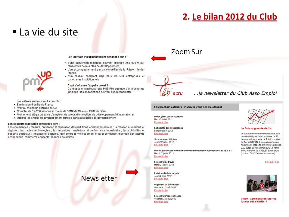 2. Le bilan 2012 du Club La vie du site Zoom Sur Newsletter