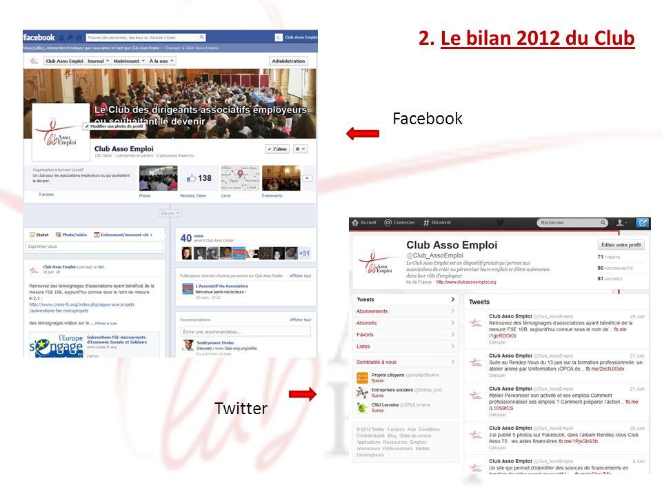 2. Le bilan 2012 du Club Facebook Twitter